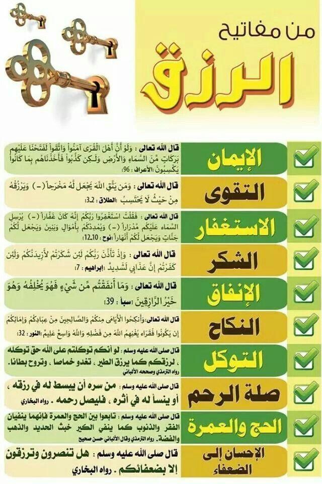 مفاتيح الرزق Islam Facts Islam Beliefs Learn Islam