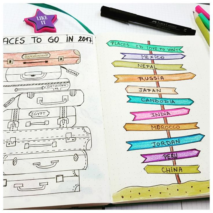 10 Creative Bullet Journal Ideas for Travel Lovers | The Travel Tester