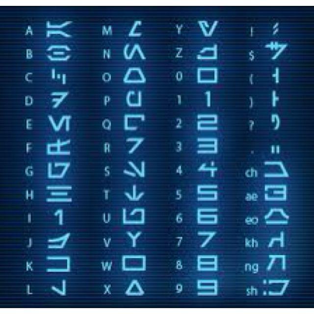Aurabesh, the Star Wars alphabet
