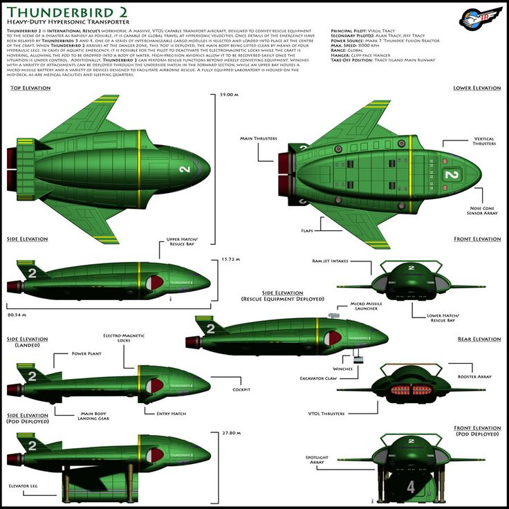 Thunderbird 2 - Specs by Librarian-bot
