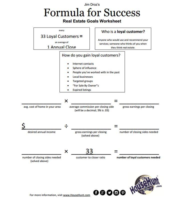 Jim Droz's Formula for Success Worksheet http//www.blog