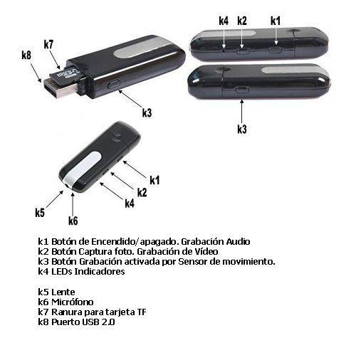 Pendrive_camara_Sensor_Movimiento_USB_Funciones