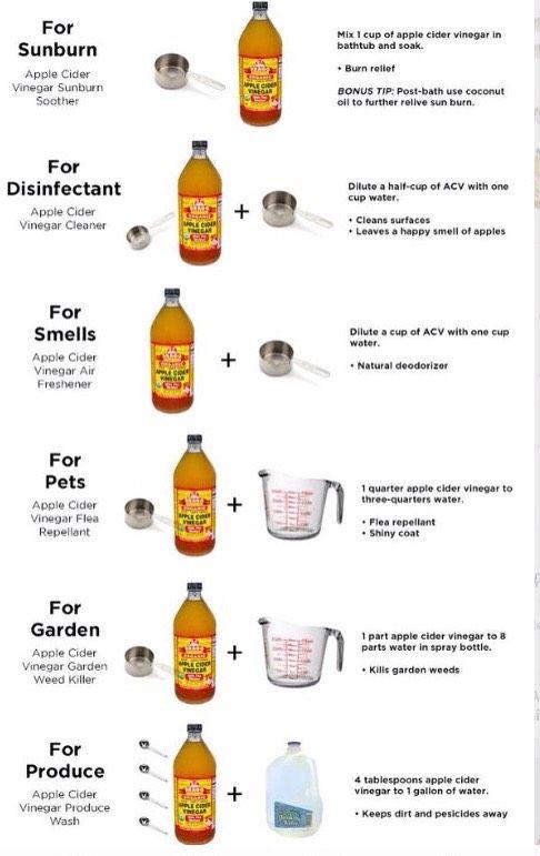 How Do You Use Vinegar