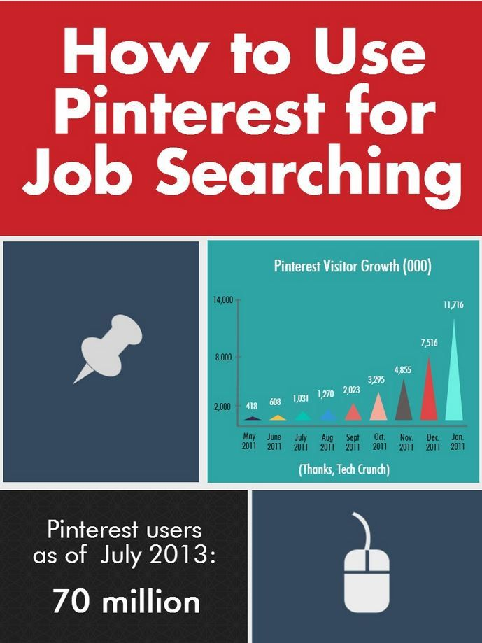 Pinterest for job searching.