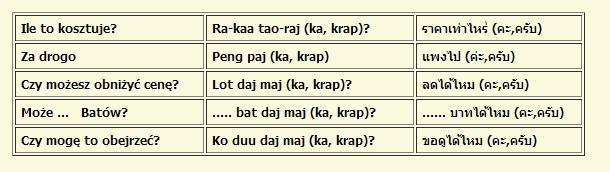 #zakupy #Tajlandia #słownik_tajski