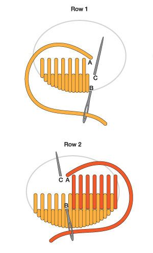 Stitches for Outlining ~ This section is excerpted from our book Sew & Stitch Embroidery.