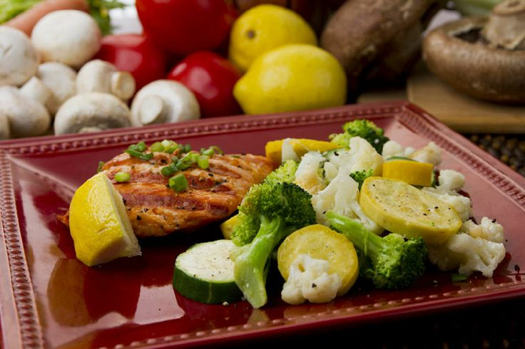 http://www.how-to-lose-weight-in-a-week.net/ideal-protein-diet-reviews.html Overview of the Ideal Protein diet regime.