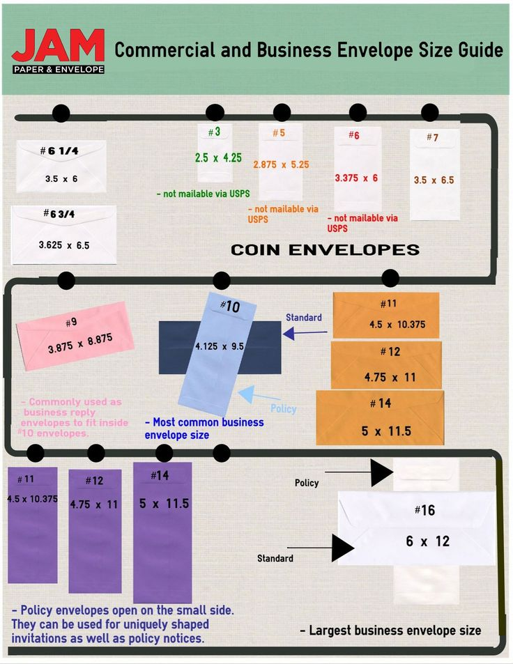 An #Infographic for Business Envelope Sizes
