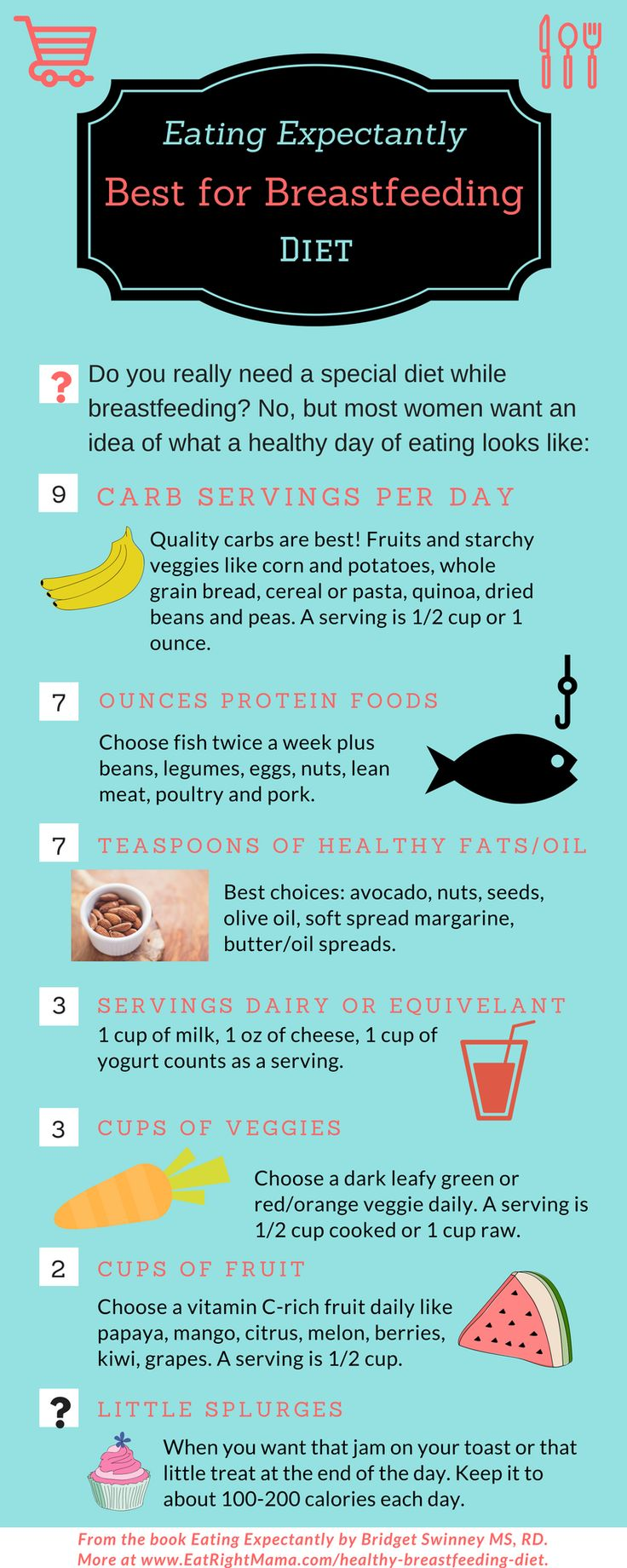 Order guarantee smoothies for breakfast weight loss