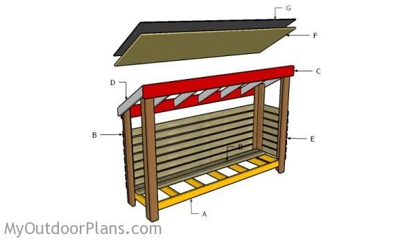 1000 Ideas About Wood Shed On Pinterest Firewood Shed