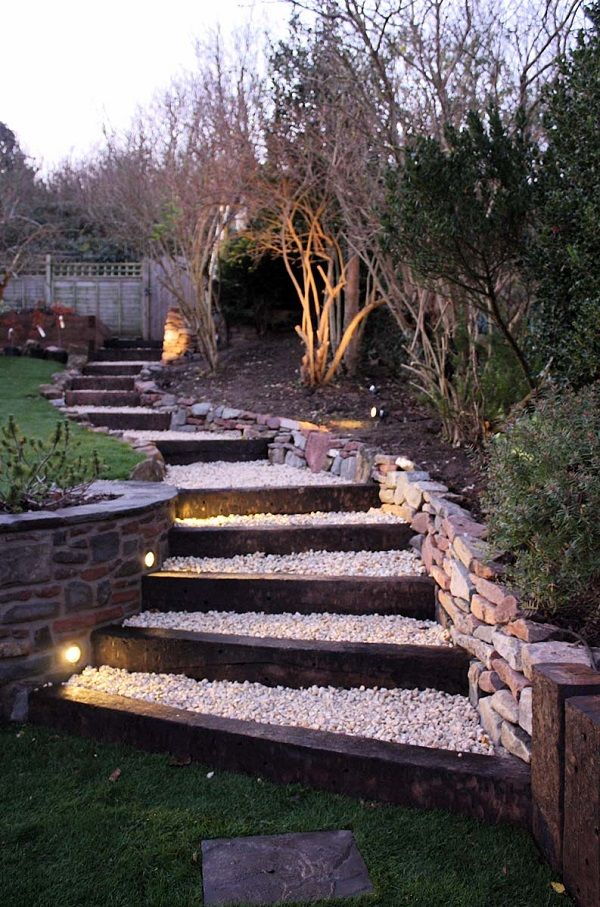 Now this is something i would definitely consider for Garden idea ht 450