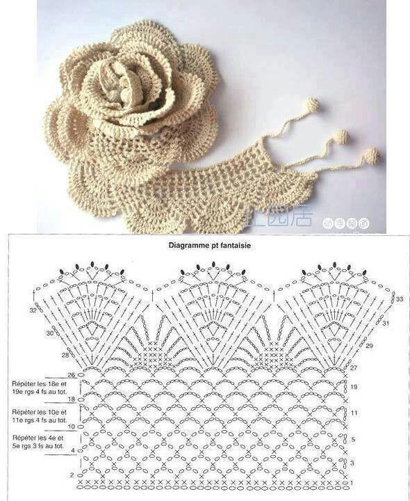 Crochet Rose Pattern Mehr