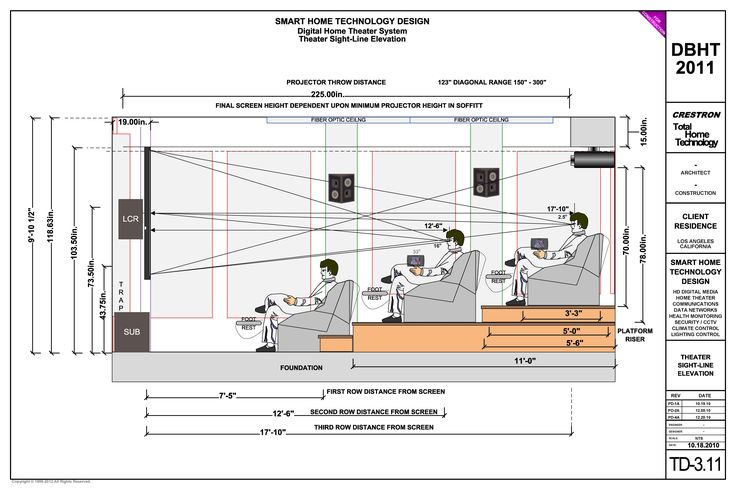 Home Theater Seating Layout Plan, Basement Home Theater Plans ...
