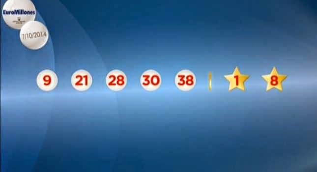 España: Loterías y Apuestas del Estado celebro los sorteos Euromillones y Bonoloto correspondiente a la fecha martes 7 de Octubre 2014.
