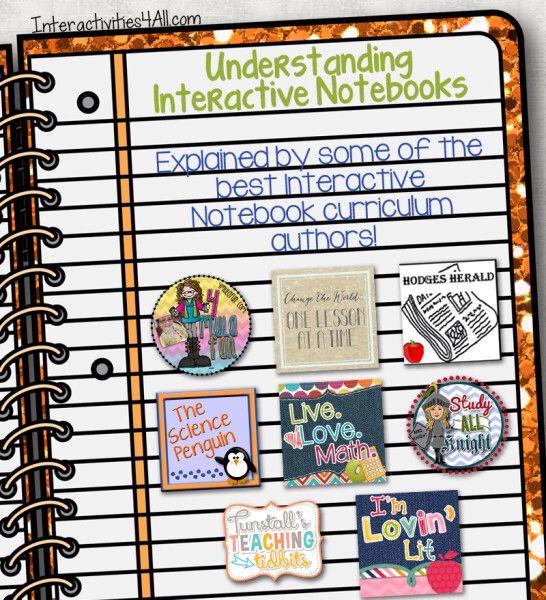 Understanding interactive Notebooks Blog Hop