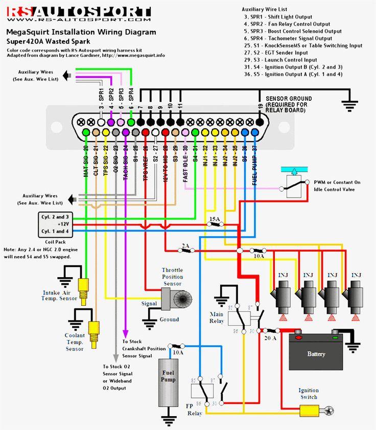 Dodge Neon Srt4 Tps Wiring Diagram