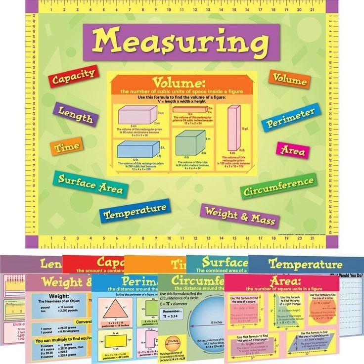 Measurement 10in1 Poster Set Metric conversion chart