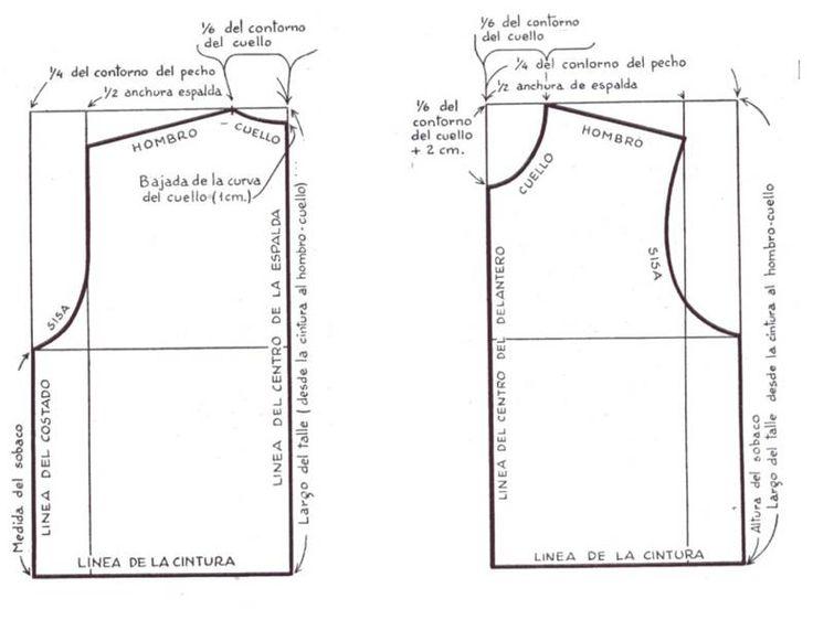 Las chorradikas de Laury: Patrones ropa de niñas