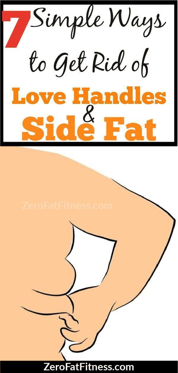 Love Handle Exercises How To Get Rid Of Love Handles For Women And Men At Home In 2020 Lose Love Handles Love Handles Love Handle Workout