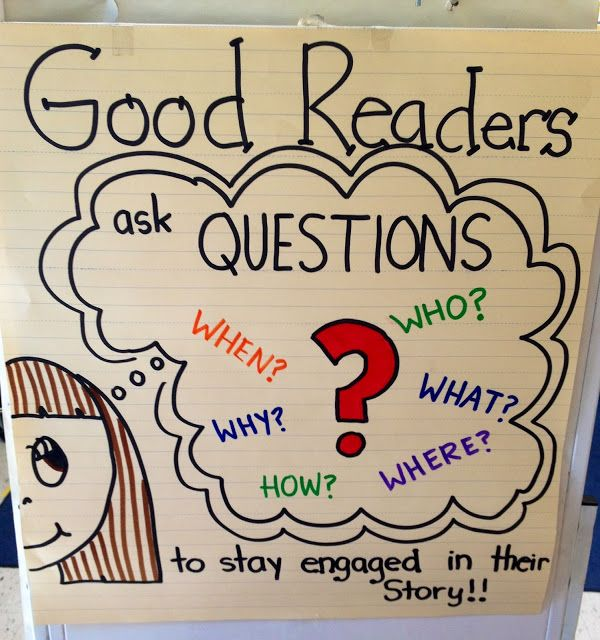Anchor Charts Galore! - TGIF! - Thank God It's First Grade!