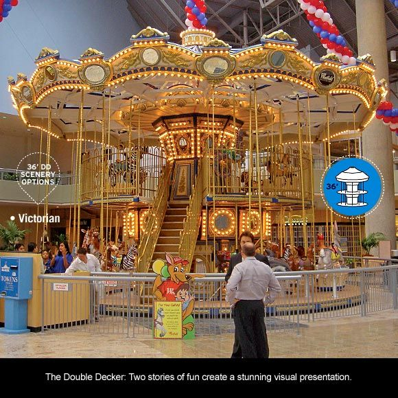 Chance Manufacturing, Manufacturer Of Amusement Park Rides