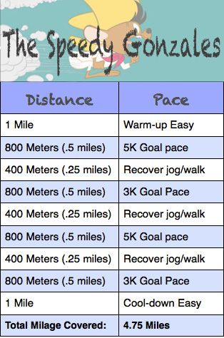 Speed training workout thats killer but awesome!