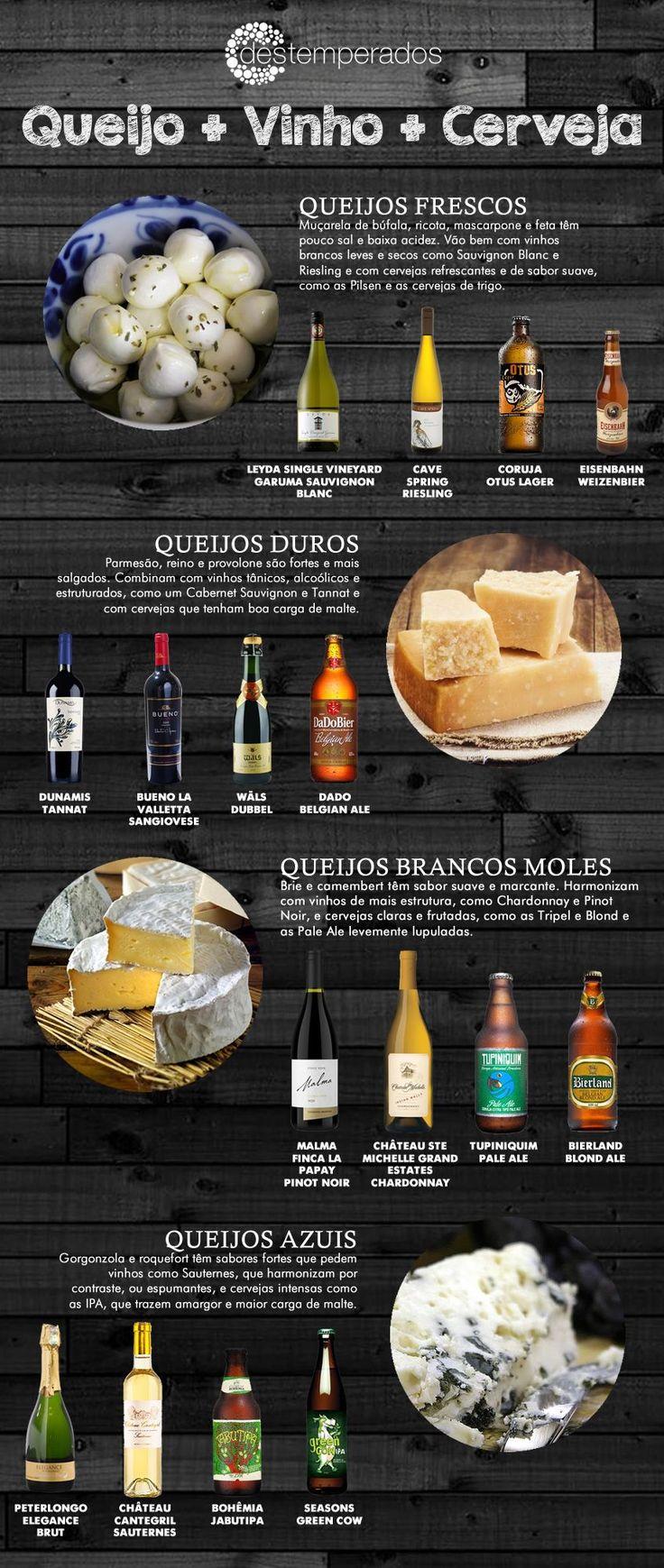 Destemperados - Infográfico: para harmonizar queijos com cervejas e vinhos