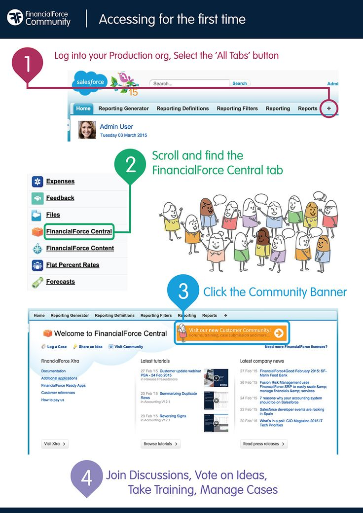 26 best Change Management images on Pinterest Change management - change management plan