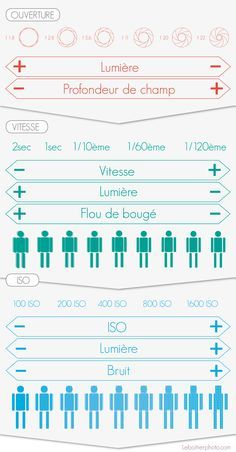 La photographie en Infographie. | Le Boitier Photo