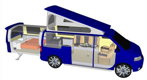 House On Wheels � VW Transporter