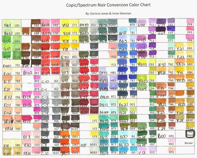 Irene Sherman and myself have been working on getting the colors matched up with Copic / Spectrum Noir colors. This is the chart we made and have added Copic colors next to them.As you can see there