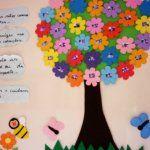 Planejando as Atividades de Dia das Mães? Confira nossas dicas imperdíveis!