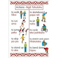 Actions Bilingual Chart