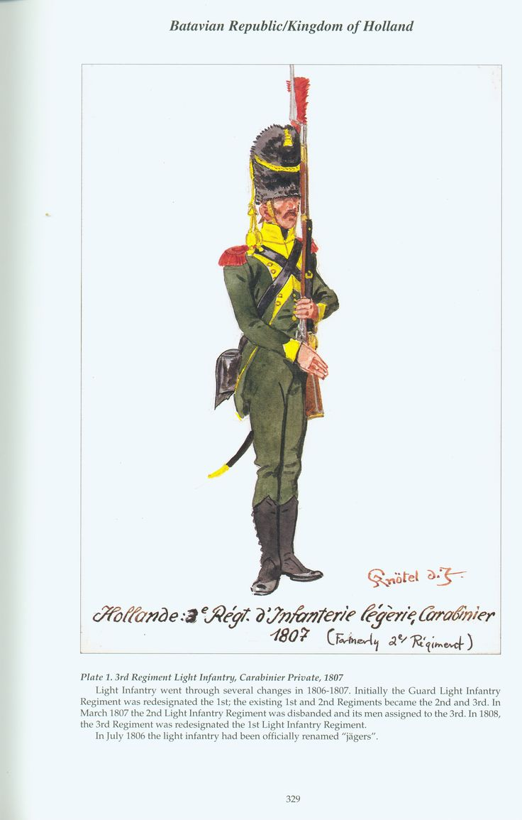 Kingdom of Holland: Plate 1. 3rd Light Infantry Regiment, Carabinier Private, 1807
