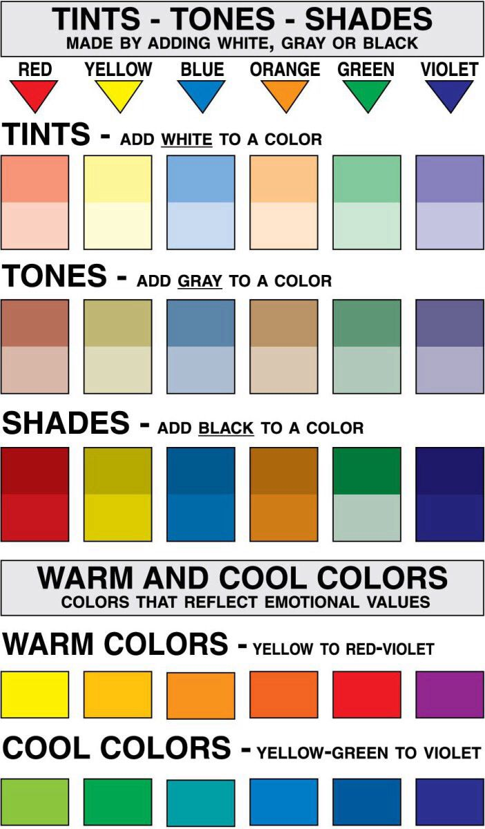 35 Best Cosmetology Color Theory Images On Pinterest Hair Colors