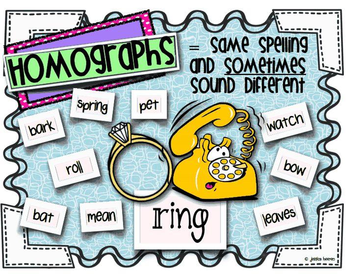 homophone homograph posters pdf