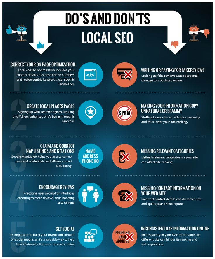 strategie optimizare site web - seo local on page pentru afacerea ta