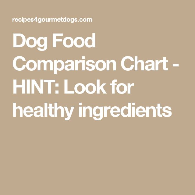 Dog Food Comparison Chart - HINT: Look for healthy ingredients