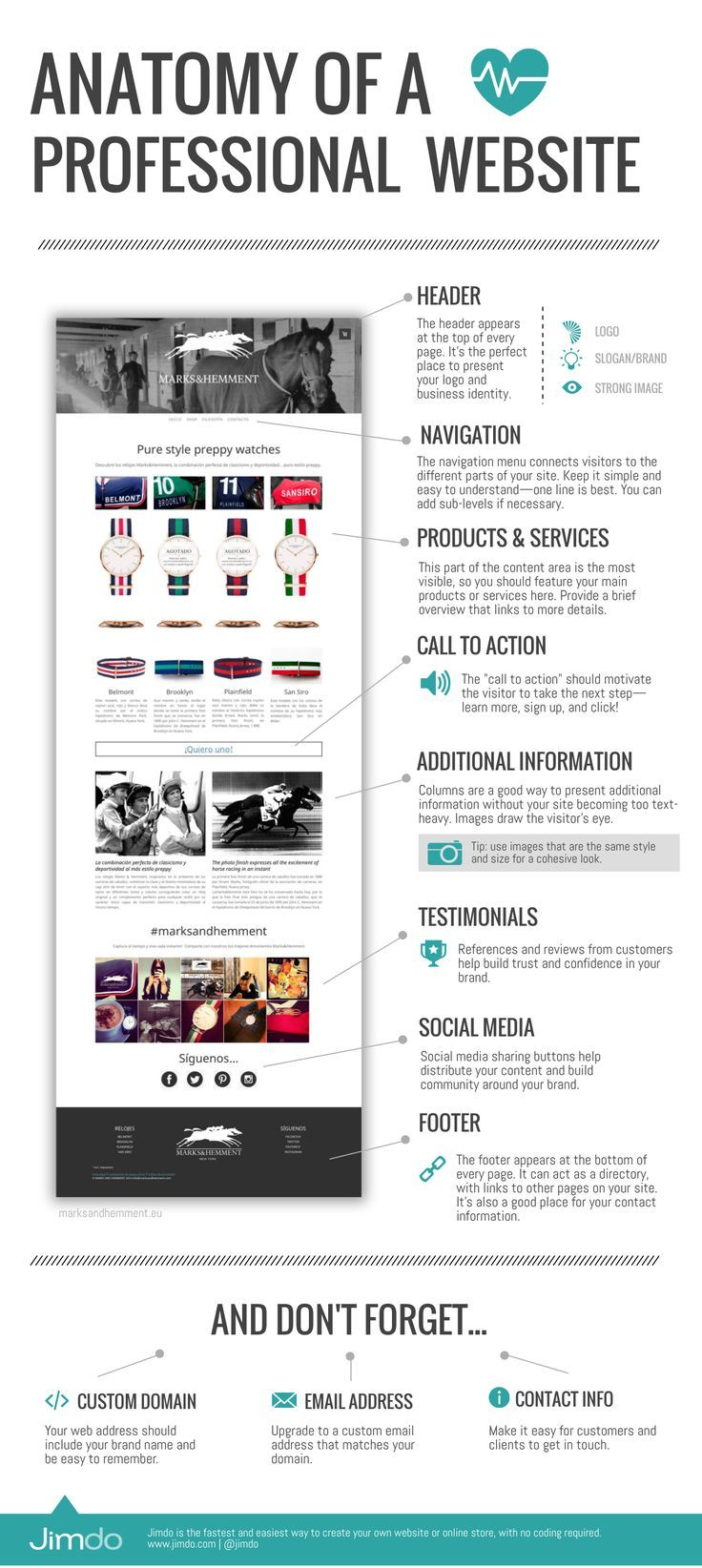 Anatomy Of A Professional Website Infographic Jimdo Web Design Tips Ecommerce Professional Website