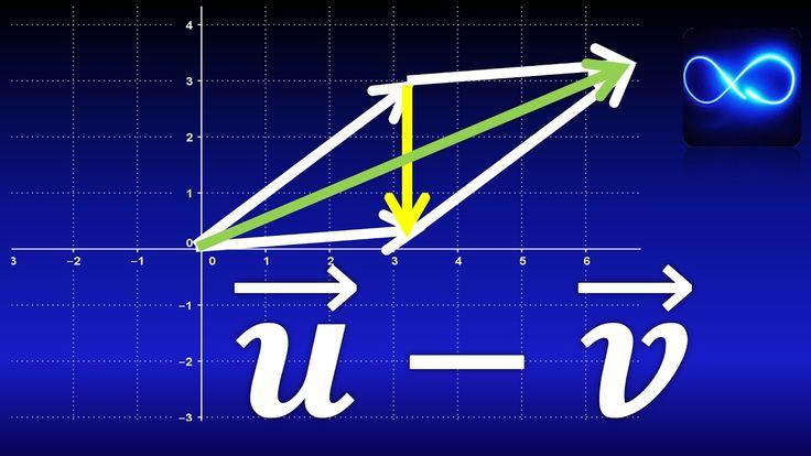 02. Cálculo vectorial: suma y resta de vectores geométricamente CON EJEM...