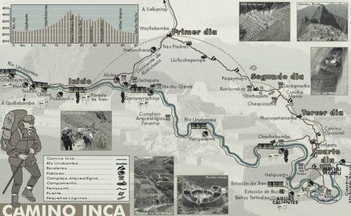 http://enperu.about.com/od/Fotos_de_peru/ig/mapas-del-Per---turismo/Mapa-2-camino-del-Inca-Cuzco.htm