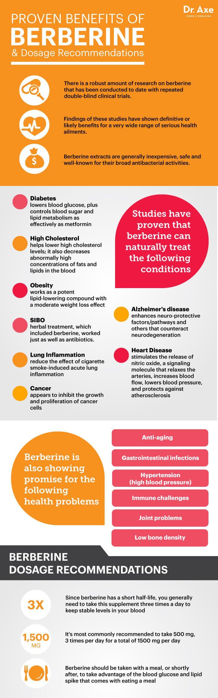 It's Amazing The Plant Alkaloid that Treats Diabetes & Digestive Problems