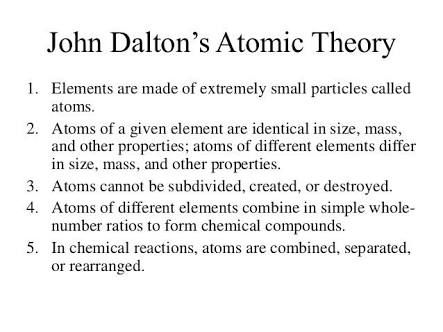 Best  Atomic Theory Ideas On   Atomic Structure Model