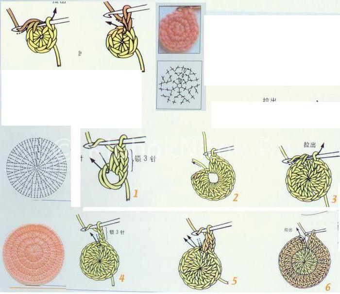вязание крючком для чайников в картинках ниве вторую