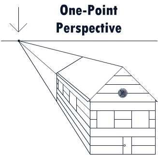 how to draw a room in 1 pt perspective