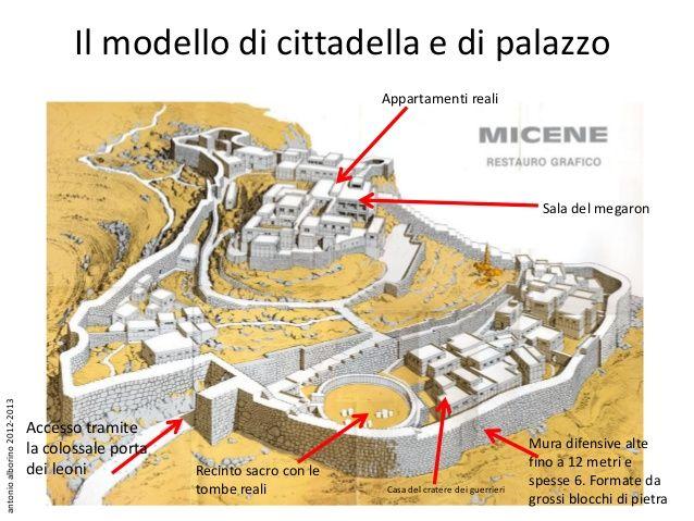 Cittadella di Micene, scoperta nel 1875 da Schielmann. Il palazzo segue l'andamento della collina, con mura molto alte per la difesa e solo due aperture.