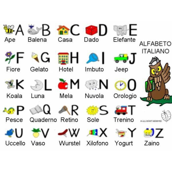 Disegno Di Alfabeto Italiano Con Disegni A Colori Alfabeto Attività Con Alfabeto Pagine Di Esercizi Per Scuola Materna