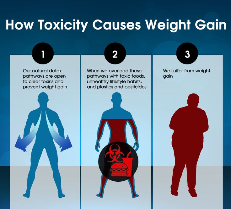 The average American has up to 20 pounds of toxic waste trapped in their digestive system. As this toxic waste builds up you begin to experience excess fatigue, weight gain, digestive issues (like irritable bowel syndrome, leaky gut syndrome, constipation, and diarrhea), skin conditions (like eczema, psoriasis, rosacea, acne, etc.), brain fog, focus/attention issues, mood swings, anxiety and depression… and that's just the beginning! #weightloss#fatloss#healthy
