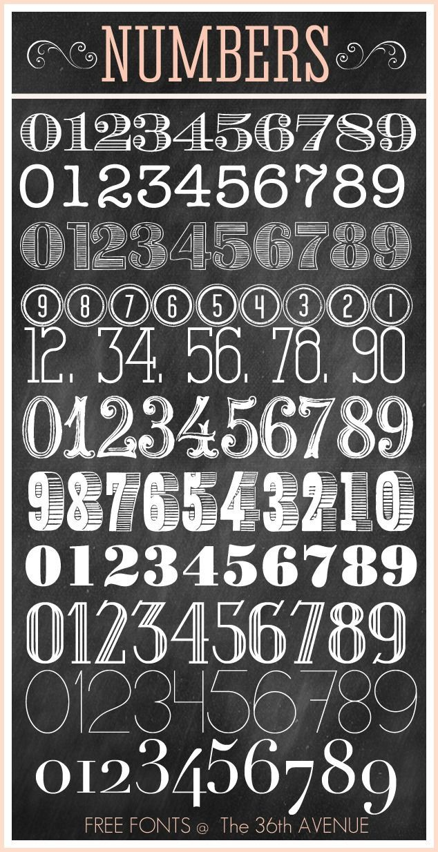 Awesome Number Free Fonts @The 36th Avenue .com Enjoy! #fonts #numbers