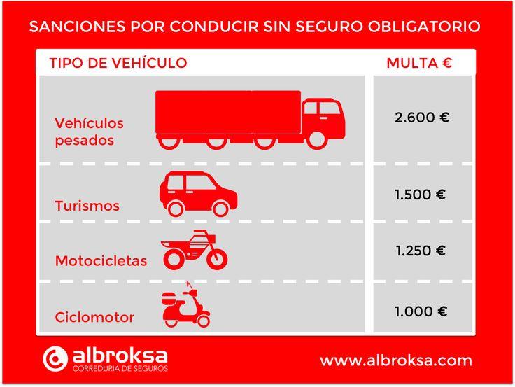 Sanciones por conducir sin #seguro obligatorio #seguroobligatorio #albroksa #CorreduriaDeSeguros